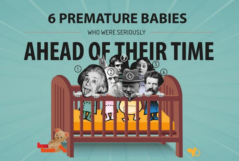 premature births infographic thumbnail