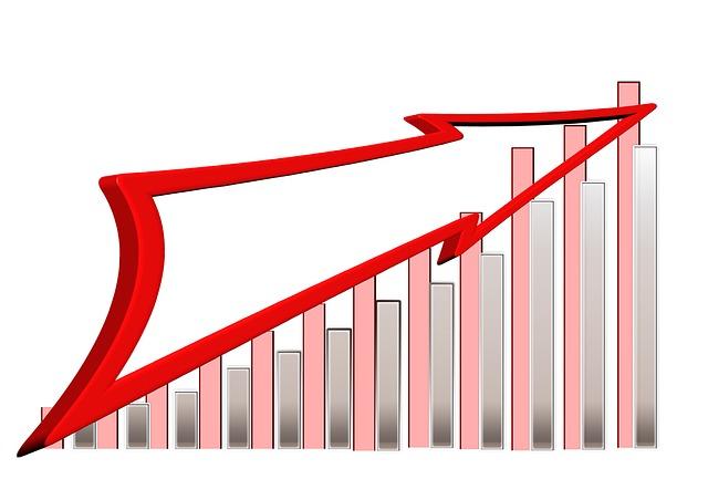 graph showing progress